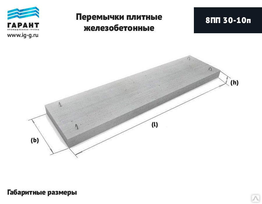 плитная перемычка размеры